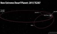 New extremely distant solar system object found during hunt for Planet X | Scott Sheppard, Chad Trujillo and David Tholen